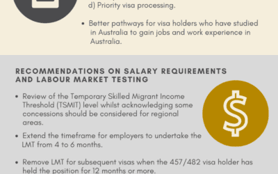 infographic about recommendations into Australia's Skilled Migration Program